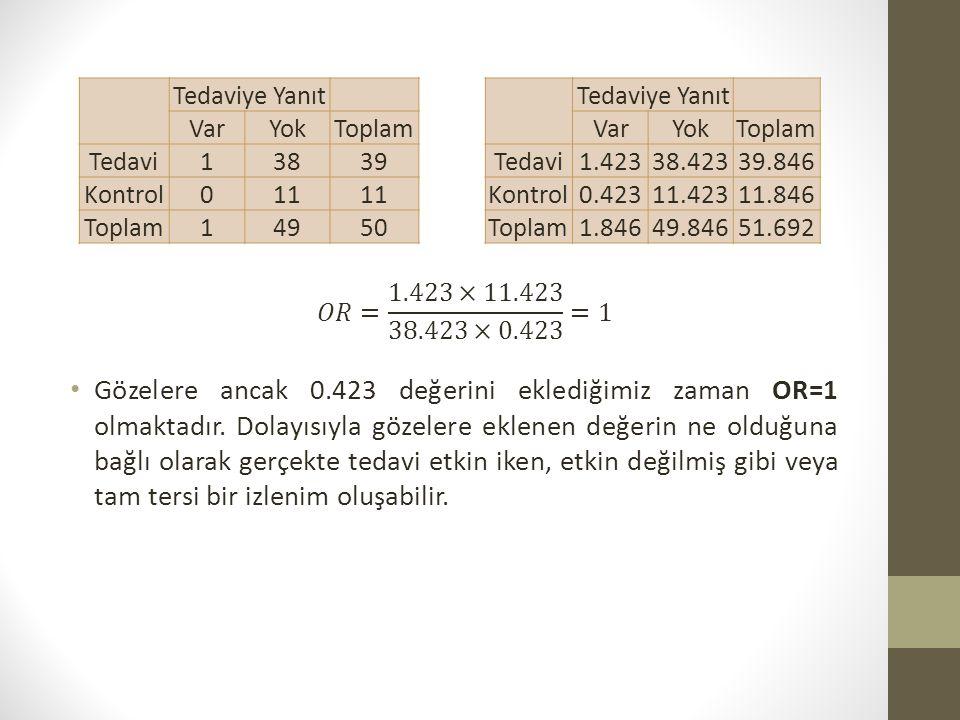 Gözelere ancak 0.423 değerini eklediğimiz zaman OR=1 olmaktadır. Dolayısıyla gözelere eklenen değerin ne olduğuna bağlı olarak gerçekte tedavi etkin i