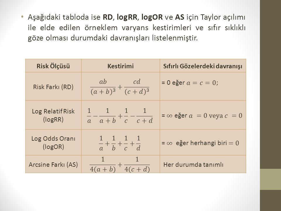 Aşağıdaki tabloda ise RD, logRR, logOR ve AS için Taylor açılımı ile elde edilen örneklem varyans kestirimleri ve sıfır sıklıklı göze olması durumdaki davranışları listelenmiştir.