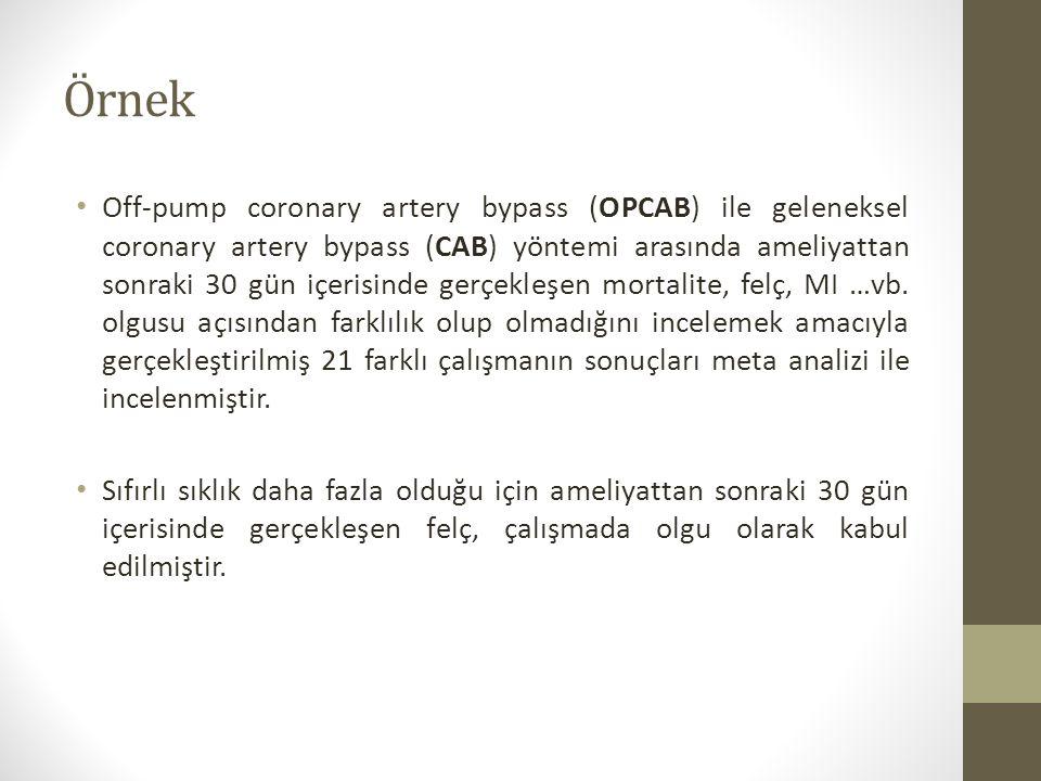 Örnek Off-pump coronary artery bypass (OPCAB) ile geleneksel coronary artery bypass (CAB) yöntemi arasında ameliyattan sonraki 30 gün içerisinde gerçe