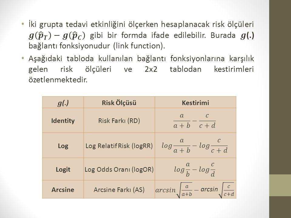 Risk ÖlçüsüKestirimi IdentityRisk Farkı (RD) LogLog Relatif Risk (logRR) LogitLog Odds Oranı (logOR) ArcsineArcsine Farkı (AS)