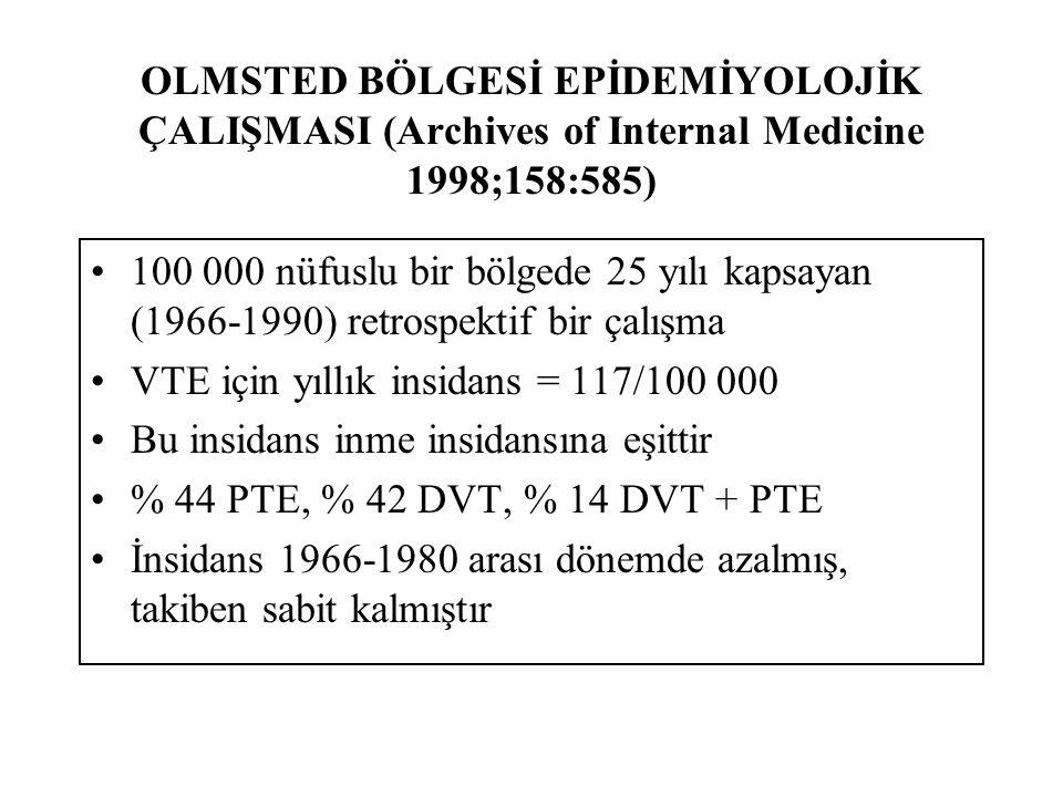 OLMSTED BÖLGESİ EPİDEMİYOLOJİK ÇALIŞMASI (Archives of Internal Medicine 1998;158:585) 100 000 nüfuslu bir bölgede 25 yılı kapsayan (1966-1990) retrosp