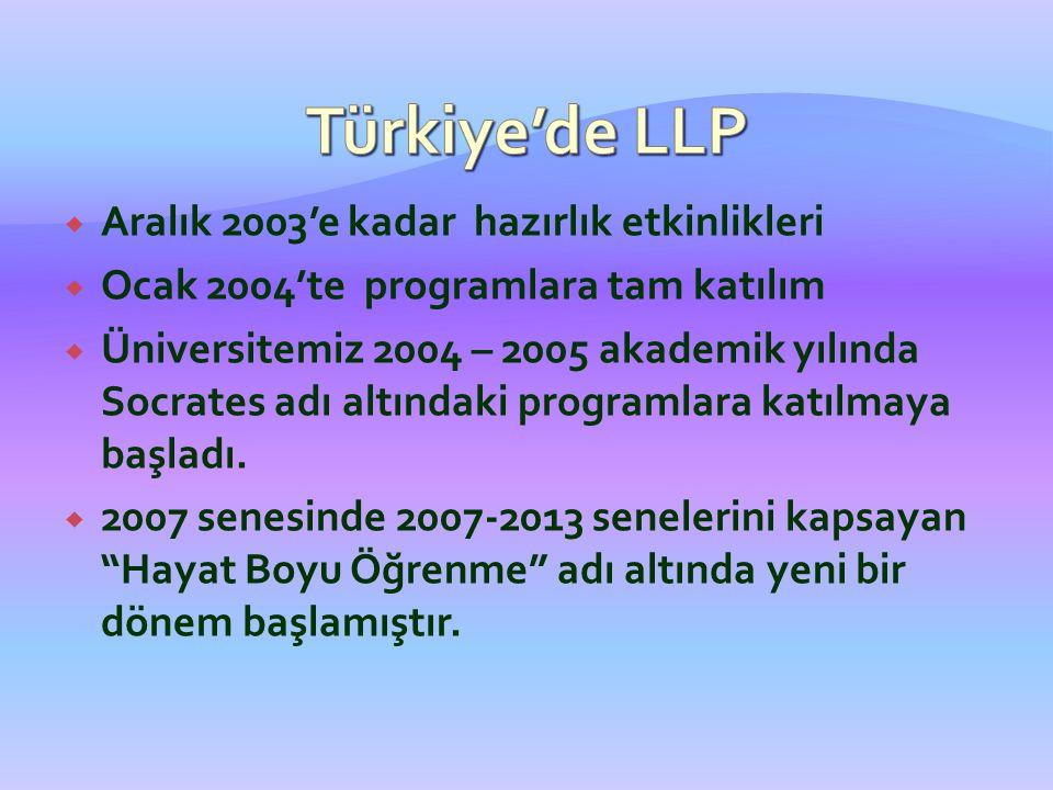  Aralık 2003'e kadar hazırlık etkinlikleri  Ocak 2004'te programlara tam katılım  Üniversitemiz 2004 – 2005 akademik yılında Socrates adı altındaki
