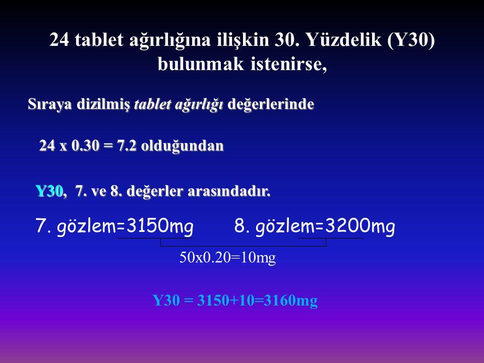 24 tablet ağırlığına ilişkin 30. Yüzdelik (Y30) bulunmak istenirse, 24 x 0.30 = 7.2 olduğundan Y30, 7. ve 8. değerler arasındadır. Y30 = 3150+10=3160m