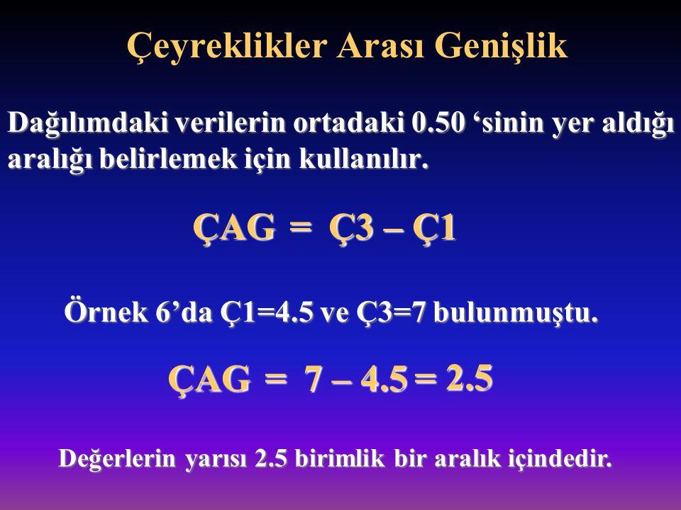 Dağılımdaki verilerin ortadaki 0.50 'sinin yer aldığı aralığı belirlemek için kullanılır. Çeyreklikler Arası Genişlik ÇAG= Ç3 – Ç1 Örnek 6'da Ç1=4.5 v