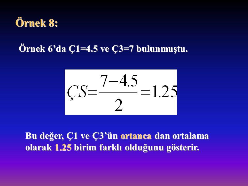 Örnek 8: Örnek 6'da Ç1=4.5 ve Ç3=7 bulunmuştu. Bu değer, Ç1 ve Ç3'ün ortanca dan ortalama olarak 1.25 birim farklı olduğunu gösterir.