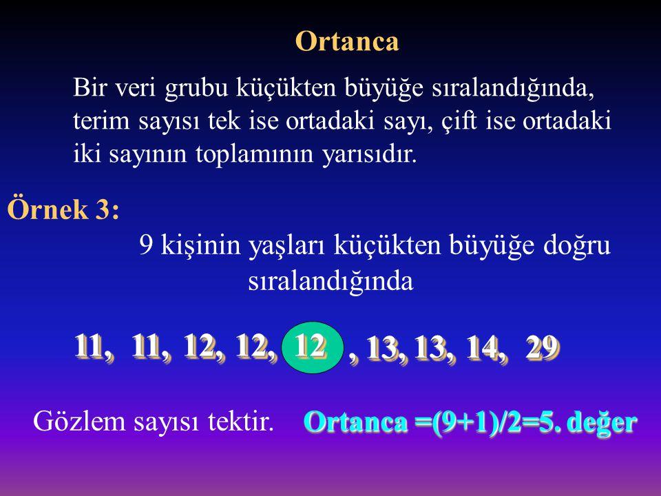 Denek sayısı 10 ve yaşlar aşağıdaki gibi olsaydı 12, 13, 11, 12, 14, 29, 12, 13, 15 11 Yaşlar sıraya dizildiğinde 11 12 13 141529 Denek sayısı çift olduğundan (n/2)=5.