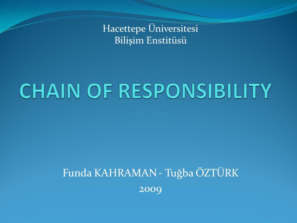  Chain Of Resposibility (CoR) Pattern tanımı  CoR Yapısı  Örnekler  Kullanım Alanları  Diğer Patternlerle İlişkisi  Kaynaklar  Sorular İçerik