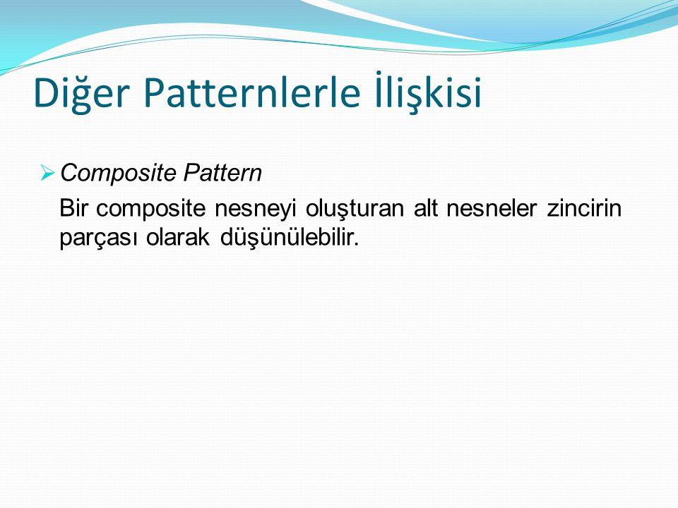 Diğer Patternlerle İlişkisi  Composite Pattern Bir composite nesneyi oluşturan alt nesneler zincirin parçası olarak düşünülebilir.