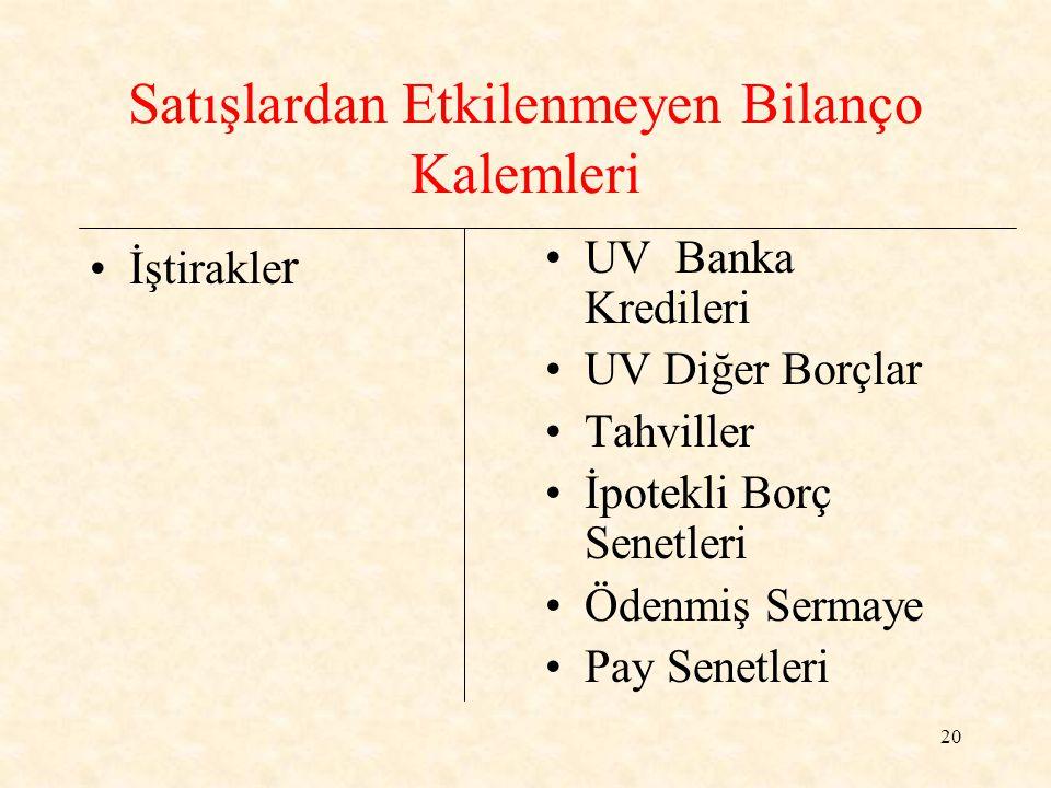 20 Satışlardan Etkilenmeyen Bilanço Kalemleri UV Banka Kredileri UV Diğer Borçlar Tahviller İpotekli Borç Senetleri Ödenmiş Sermaye Pay Senetleri İştirakle r
