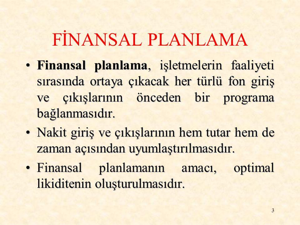 3 FİNANSAL PLANLAMA Finansal planlama, işletmelerin faaliyeti sırasında ortaya çıkacak her türlü fon giriş ve çıkışlarının önceden bir programa bağlanmasıdır.Finansal planlama, işletmelerin faaliyeti sırasında ortaya çıkacak her türlü fon giriş ve çıkışlarının önceden bir programa bağlanmasıdır.
