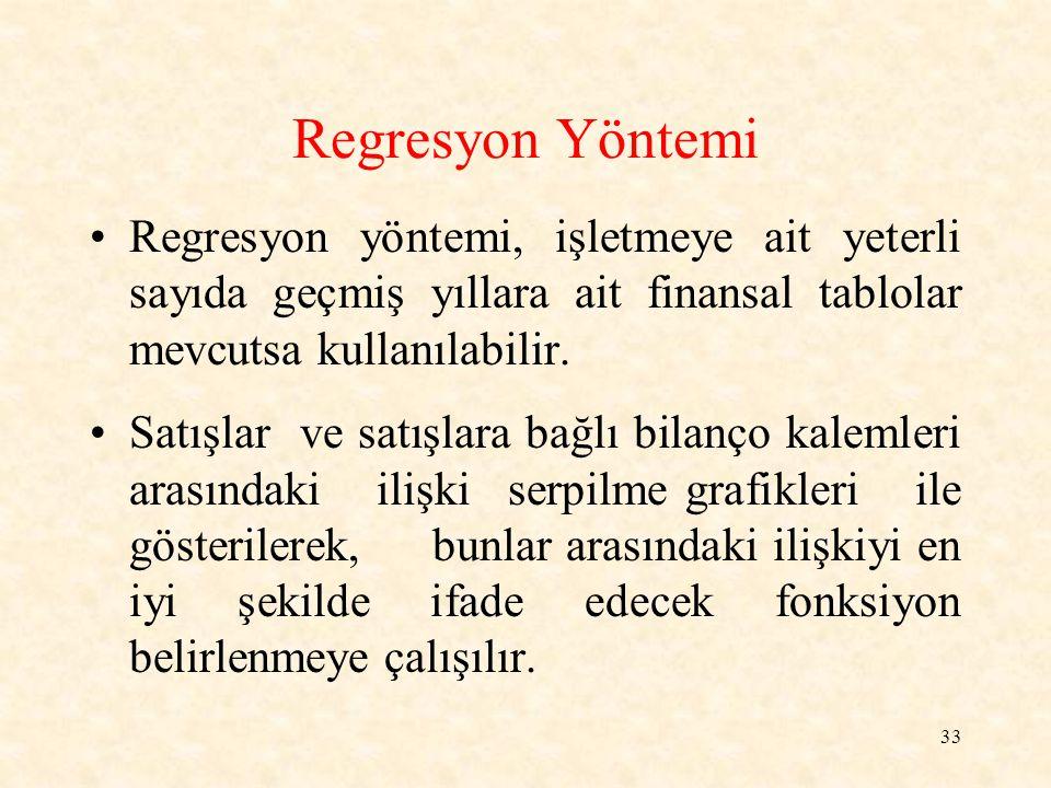 33 Regresyon Yöntemi Regresyon yöntemi, işletmeye ait yeterli sayıda geçmiş yıllara ait finansal tablolar mevcutsa kullanılabilir.