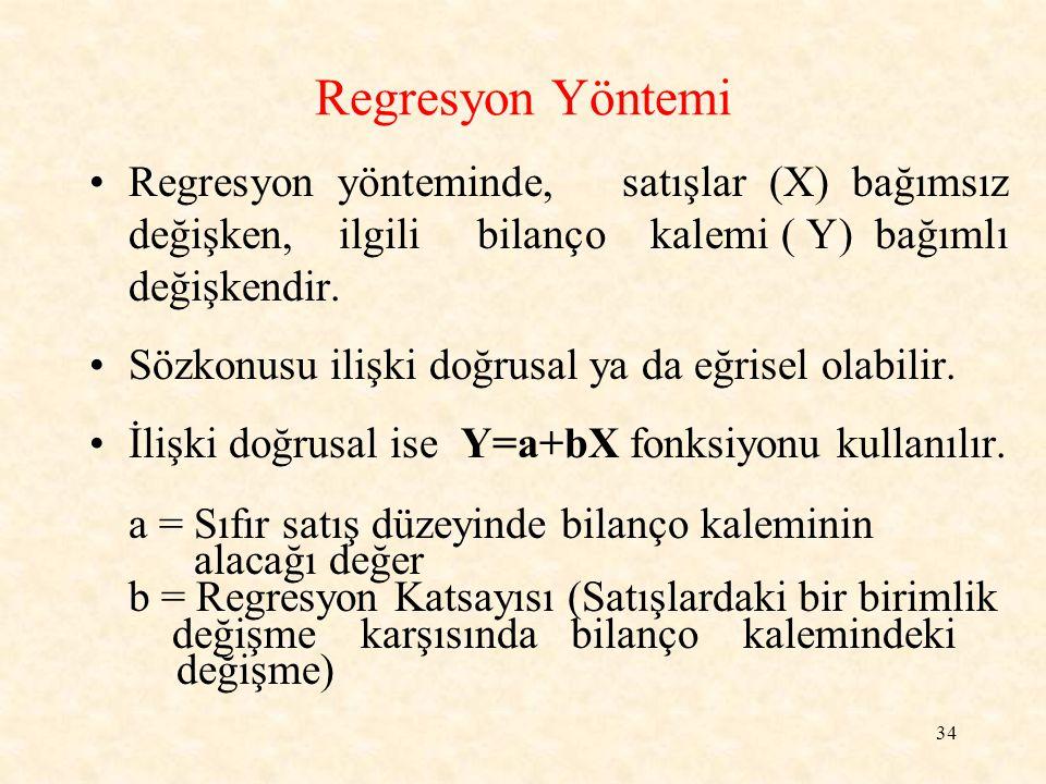 34 Regresyon Yöntemi Regresyon yönteminde, satışlar (X) bağımsız değişken, ilgili bilanço kalemi ( Y) bağımlı değişkendir.