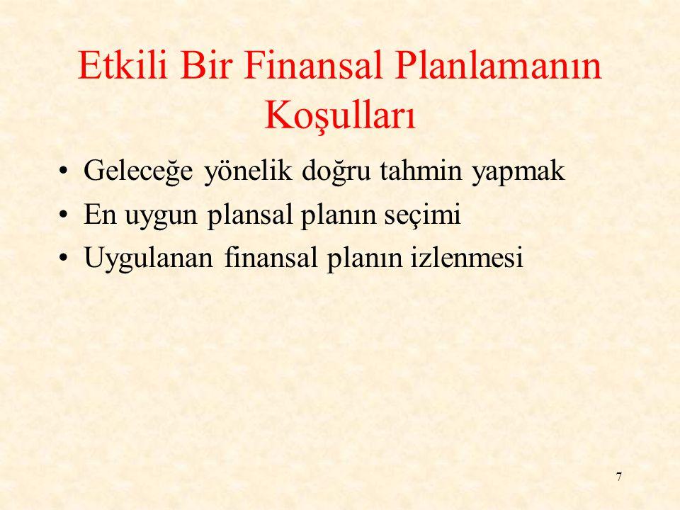7 Etkili Bir Finansal Planlamanın Koşulları Geleceğe yönelik doğru tahmin yapmak En uygun plansal planın seçimi Uygulanan finansal planın izlenmesi