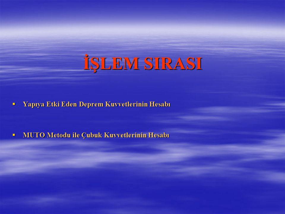 İŞLEM SIRASI  Yapıya Etki Eden Deprem Kuvvetlerinin Hesabı  MUTO Metodu ile Çubuk Kuvvetlerinin Hesabı