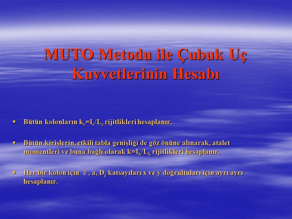 MUTO Metodu ile Çubuk Uç Kuvvetlerinin Hesabı  Bütün kolonların k c =I c /L c rijitlikleri hesaplanır.  Bütün kirişlerin, etkili tabla genişliği de