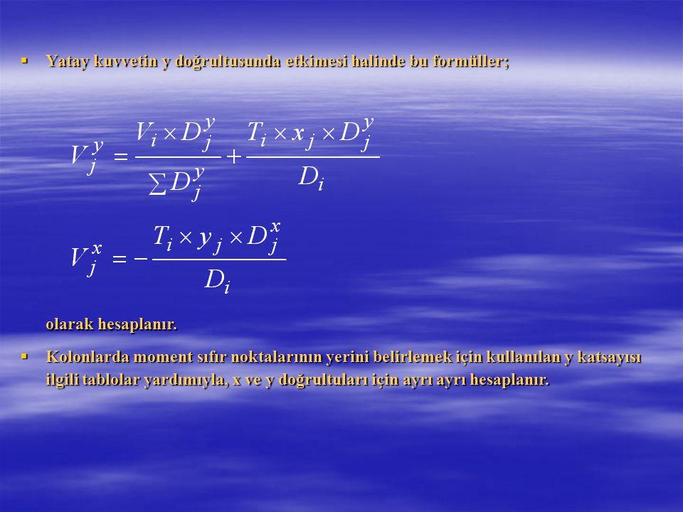  Yatay kuvvetin y doğrultusunda etkimesi halinde bu formüller; olarak hesaplanır.  Kolonlarda moment sıfır noktalarının yerini belirlemek için kulla