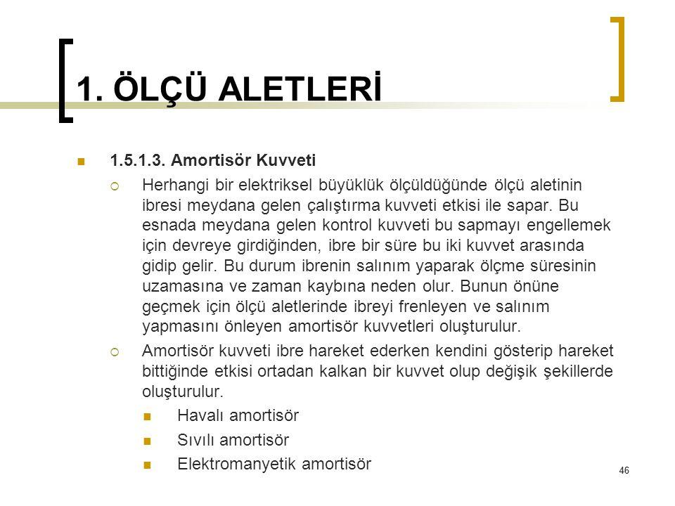 46 1. ÖLÇÜ ALETLERİ 1.5.1.3. Amortisör Kuvveti  Herhangi bir elektriksel büyüklük ölçüldüğünde ölçü aletinin ibresi meydana gelen çalıştırma kuvveti