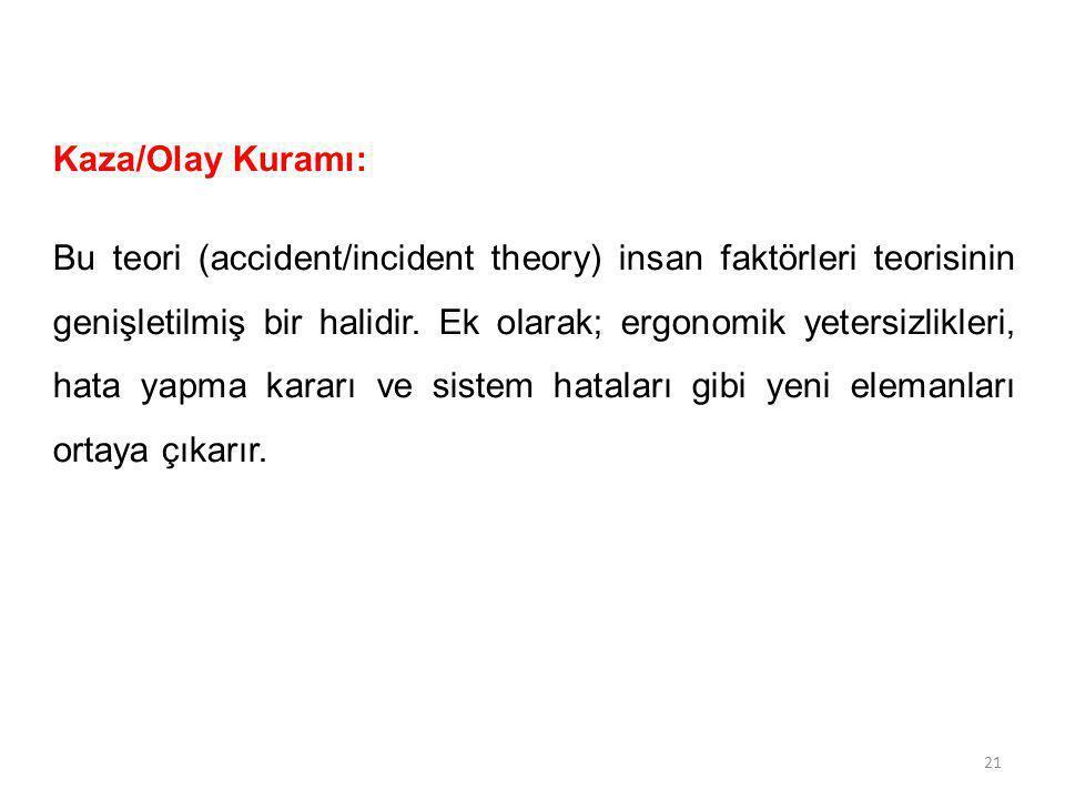 Kaza/Olay Kuramı: Bu teori (accident/incident theory) insan faktörleri teorisinin genişletilmiş bir halidir. Ek olarak; ergonomik yetersizlikleri, hat