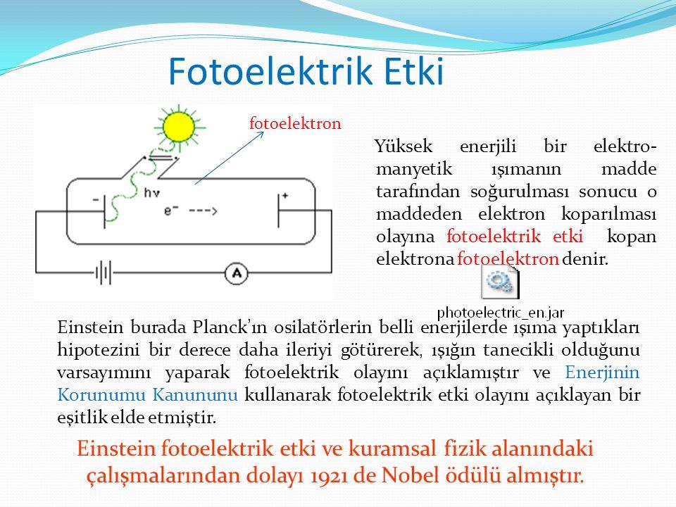 Fotoelektrik Etki Yüksek enerjili bir elektro - manyetik ışımanın madde tarafından soğurulması sonucu o maddeden elektron koparılması olayına fotoelek