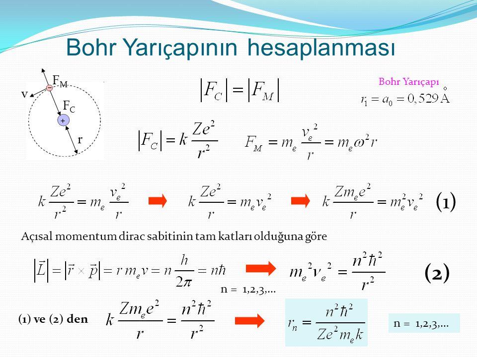 Bohr Yarı ç apının hesaplanması r FCFC FMFM v (1) Açısal momentum dirac sabitinin tam katları olduğuna göre n = 1,2,3,… (2) (1) ve (2) den n = 1,2,3,…