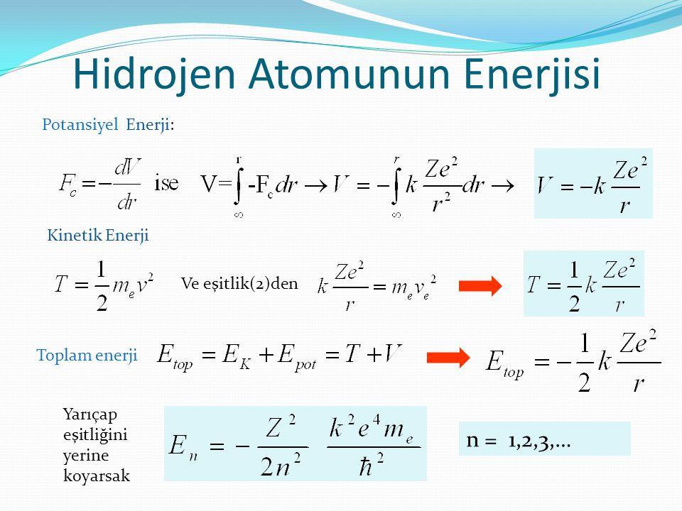 Hidrojen Atomunun Enerjisi Potansiyel Enerji: Kinetik Enerji Ve eşitlik(2)den Toplam enerji n = 1,2,3,… Yarıçap eşitliğini yerine koyarsak