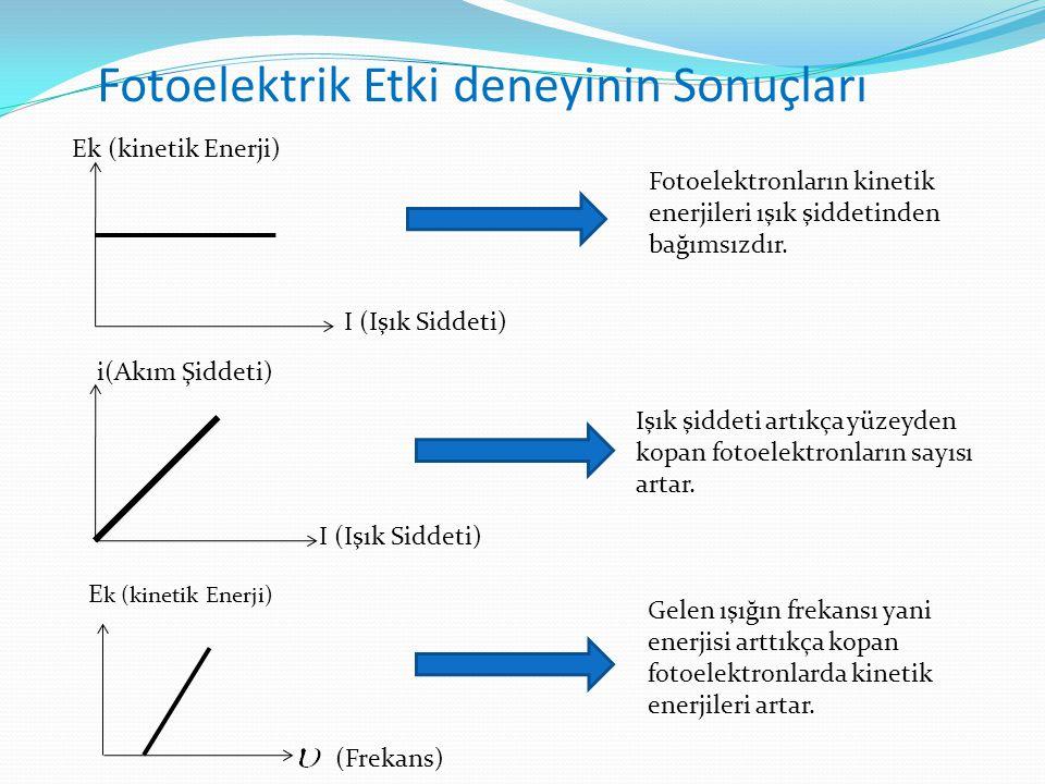 Fotoelektrik Etki deneyinin Sonuçları Ek (kinetik Enerji) I (Işık Siddeti) Fotoelektronların kinetik enerjileri ışık şiddetinden bağımsızdır. I (Işık