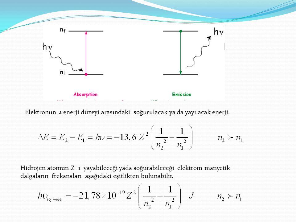Elektronun 2 enerji düzeyi arasındaki soğurulacak ya da yayılacak enerji. Hidrojen atomun Z=1 yayabileceği yada soğurabileceği elektrom manyetik dalga