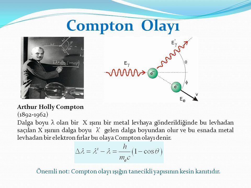 Compton Olayı Dalga boyu λ olan bir X ışını bir metal levhaya gönderildiğinde bu levhadan saçılan X ışının dalga boyu λ' gelen dalga boyundan olur ve
