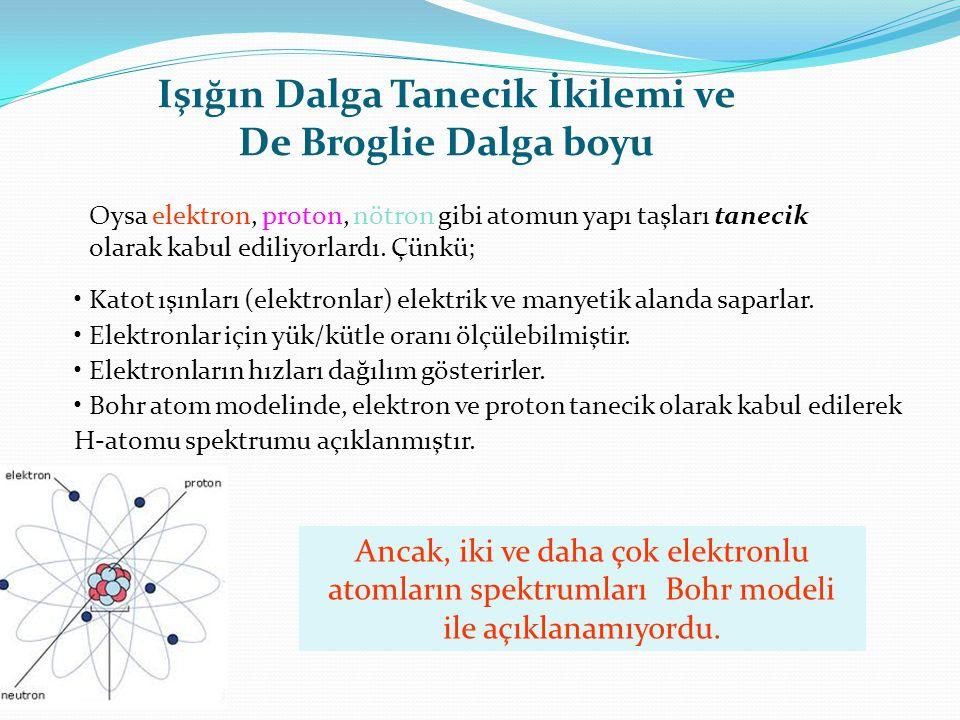 Işığın Dalga Tanecik İkilemi ve De Broglie Dalga boyu Oysa elektron, proton, nötron gibi atomun yapı taşları tanecik olarak kabul ediliyorlardı. Çünkü
