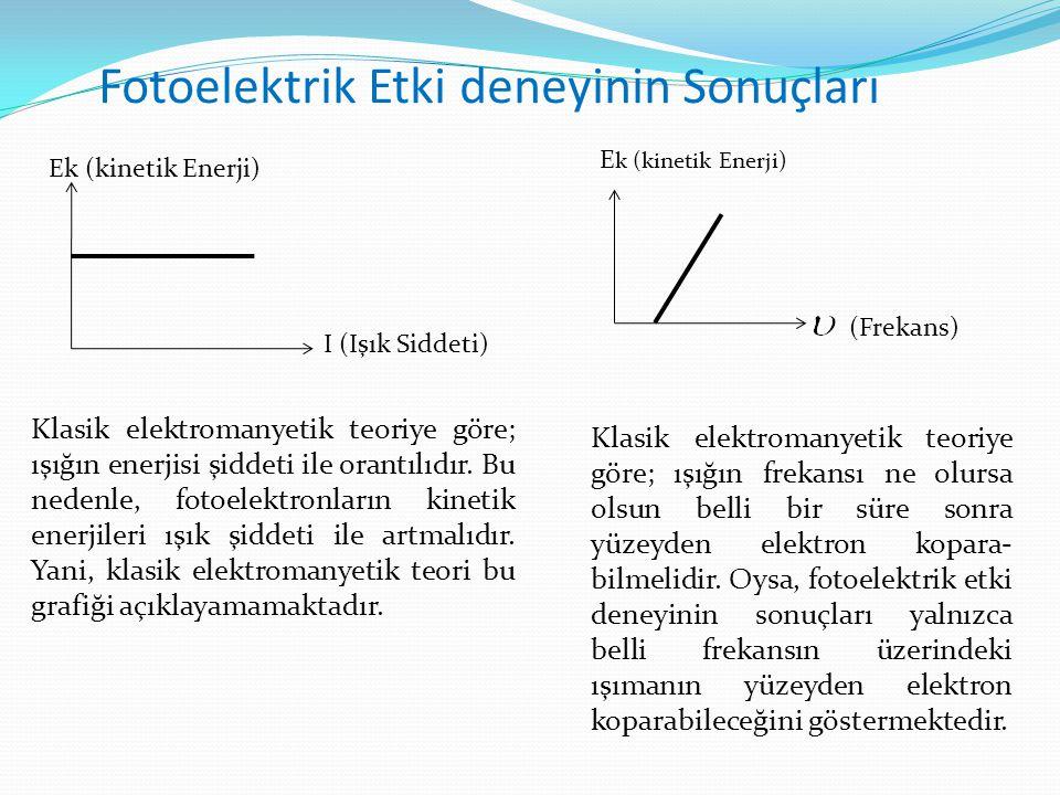 Fotoelektrik Etki deneyinin Sonuçları Ek (kinetik Enerji) I (Işık Siddeti) (Frekans) E k (kinetik Enerji) Klasik elektromanyetik teoriye göre; ışığın