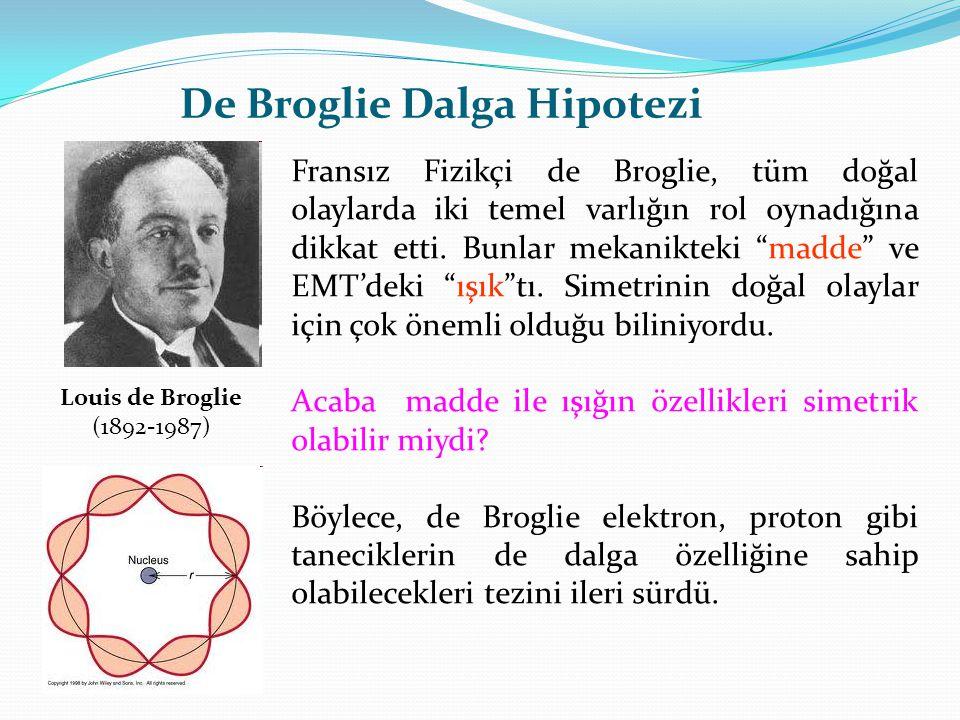 De Broglie Dalga Hipotezi Louis de Broglie (1892-1987) Fransız Fizikçi de Broglie, tüm doğal olaylarda iki temel varlığın rol oynadığına dikkat etti.