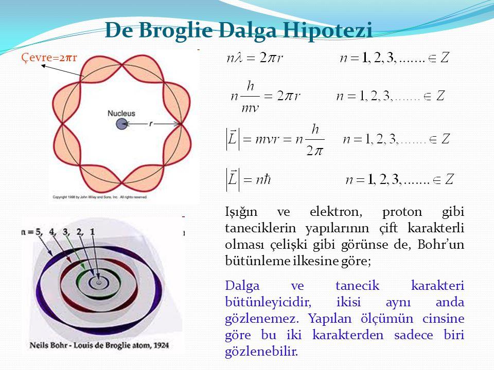 Işığın ve elektron, proton gibi taneciklerin yapılarının çift karakterli olması çelişki gibi görünse de, Bohr'un bütünleme ilkesine göre; Dalga ve tan