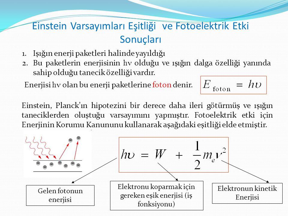 Einstein Varsayımları Eşitliği ve Fotoelektrik Etki Sonuçları 1.Işığın enerji paketleri halinde yayıldığı 2.Bu paketlerin enerjisinin h olduğu ve ışığ