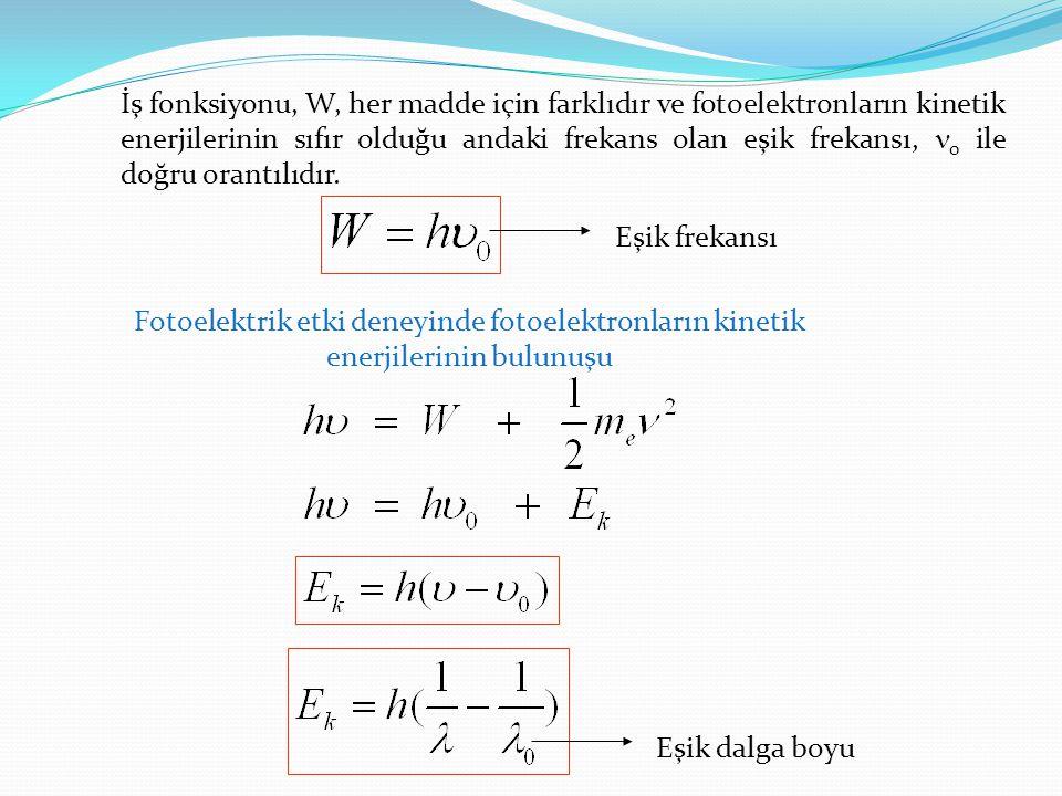 İş fonksiyonu, W, her madde için farklıdır ve fotoelektronların kinetik enerjilerinin sıfır olduğu andaki frekans olan eşik frekansı, 0 ile doğru oran