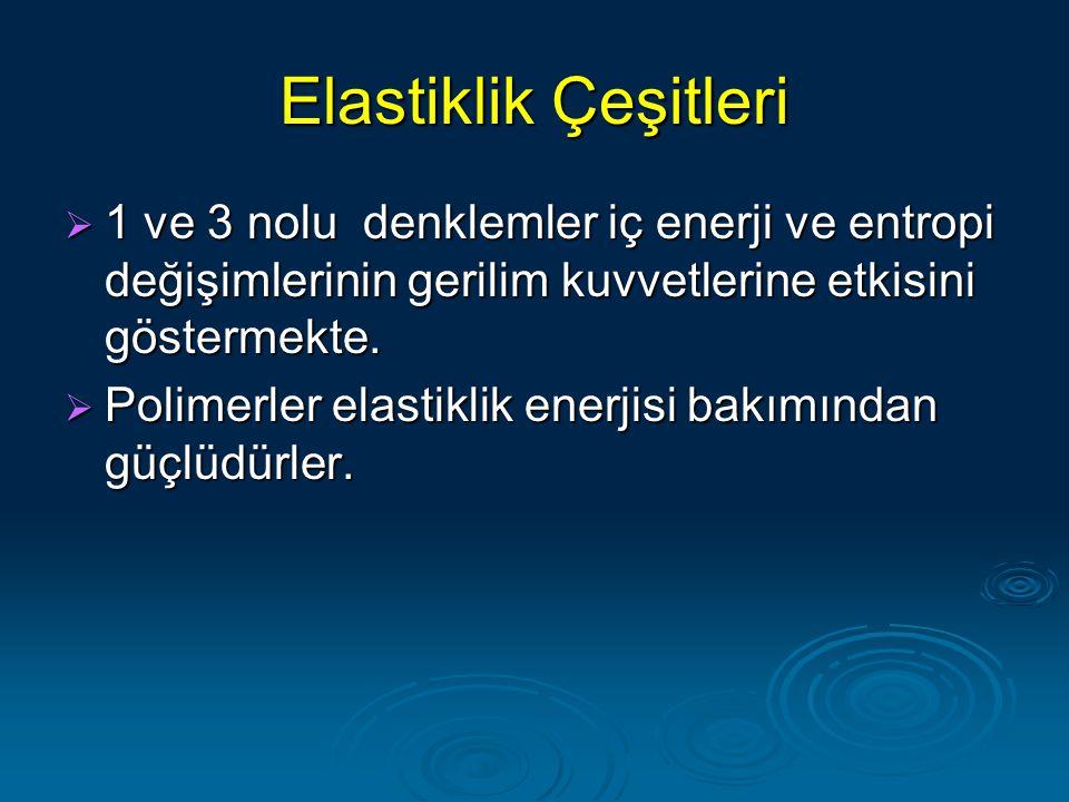 Elastiklik Çeşitleri  1 ve 3 nolu denklemler iç enerji ve entropi değişimlerinin gerilim kuvvetlerine etkisini göstermekte.  Polimerler elastiklik e