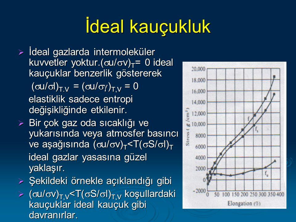 İdeal kauçukluk  İdeal gazlarda intermoleküler kuvvetler yoktur.(  u/  v) T = 0 ideal kauçuklar benzerlik göstererek (  u/  l) T.V = (  u/  )