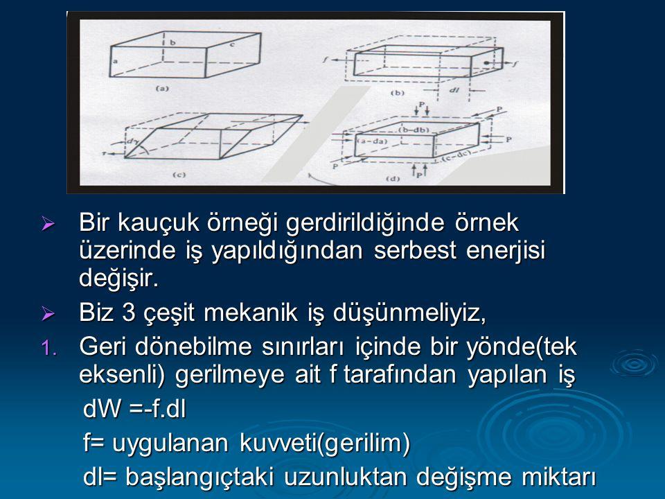  Bir kauçuk örneği gerdirildiğinde örnek üzerinde iş yapıldığından serbest enerjisi değişir.  Biz 3 çeşit mekanik iş düşünmeliyiz, 1. Geri dönebilme