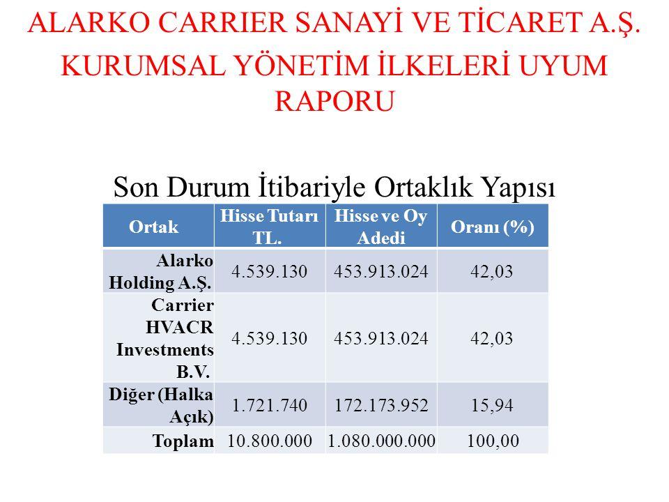 MİSYONU: Sektörün en köklü firmalarından Alarko Carrier'ın misyonu, kaliteli ve fonksiyonel modellerini müşterilere en uygun fiyatlarla sunmak.