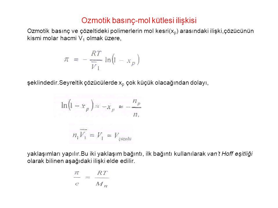 Ozmotik basınç-mol kütlesi ilişkisi Ozmotik basınç ve çözeltideki polimerlerin mol kesri(x p ) arasındaki ilişki,çözücünün kismi molar hacmi V 1 olmak