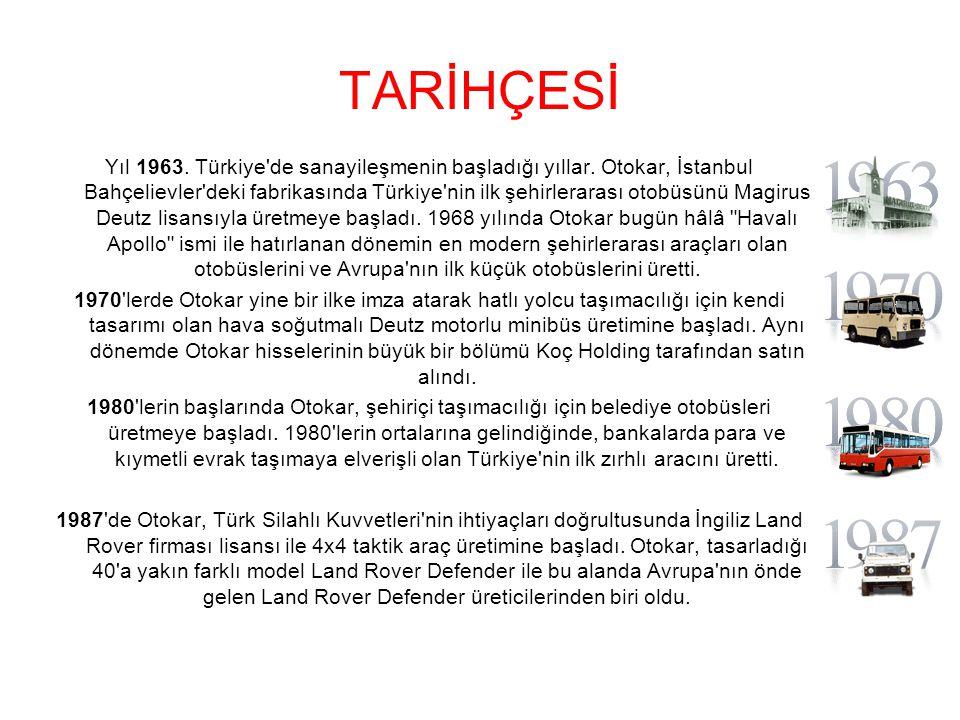 TARİHÇESİ Yıl 1963.Türkiye de sanayileşmenin başladığı yıllar.