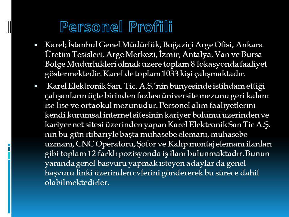  Karel; İstanbul Genel Müdürlük, Boğaziçi Arge Ofisi, Ankara Üretim Tesisleri, Arge Merkezi, İzmir, Antalya, Van ve Bursa Bölge Müdürlükleri olmak üz