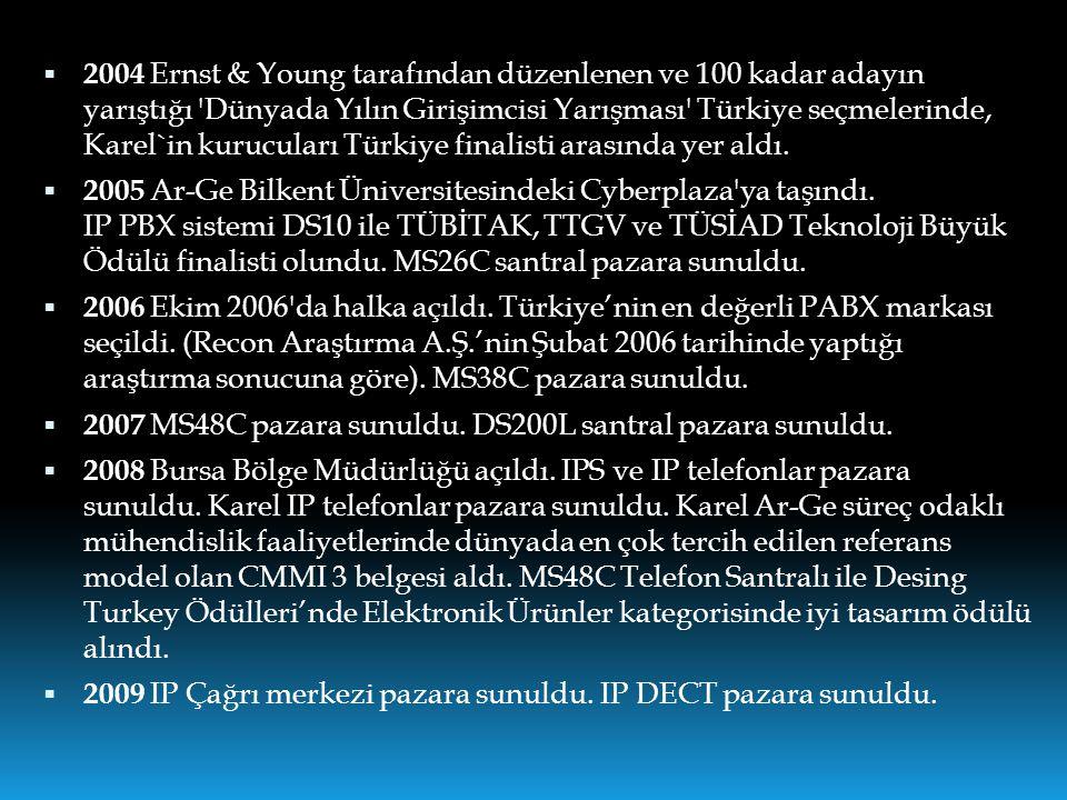  2004 Ernst & Young tarafından düzenlenen ve 100 kadar adayın yarıştığı 'Dünyada Yılın Girişimcisi Yarışması' Türkiye seçmelerinde, Karel`in kurucula
