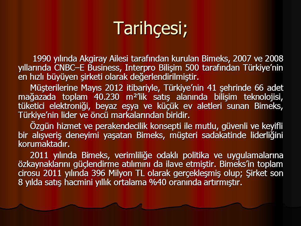 Tarihçesi; 1990 yılında Akgiray Ailesi tarafından kurulan Bimeks, 2007 ve 2008 yıllarında CNBC–E Business, Interpro Bilişim 500 tarafından Türkiye'nin