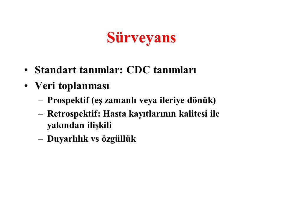 Sürveyans Standart tanımlar: CDC tanımları Veri toplanması –Prospektif (eş zamanlı veya ileriye dönük) –Retrospektif: Hasta kayıtlarının kalitesi ile