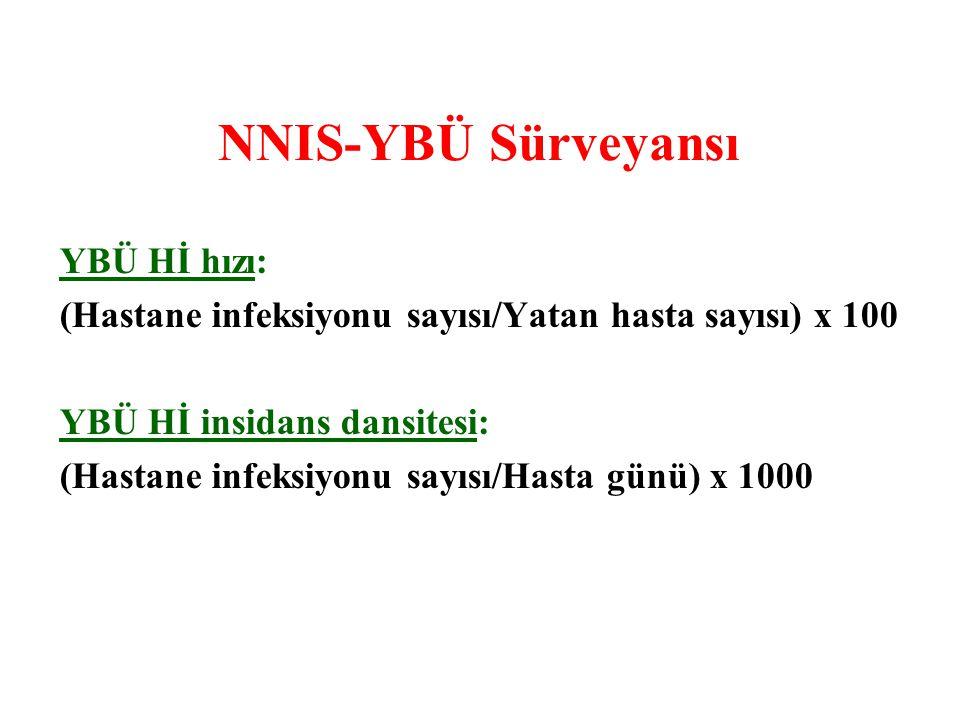 NNIS-YBÜ Sürveyansı YBÜ Hİ hızı: (Hastane infeksiyonu sayısı/Yatan hasta sayısı) x 100 YBÜ Hİ insidans dansitesi: (Hastane infeksiyonu sayısı/Hasta gü