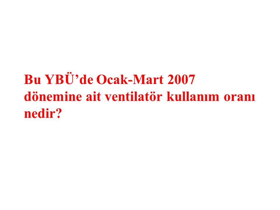 Bu YBÜ'de Ocak-Mart 2007 dönemine ait ventilatör kullanım oranı nedir?