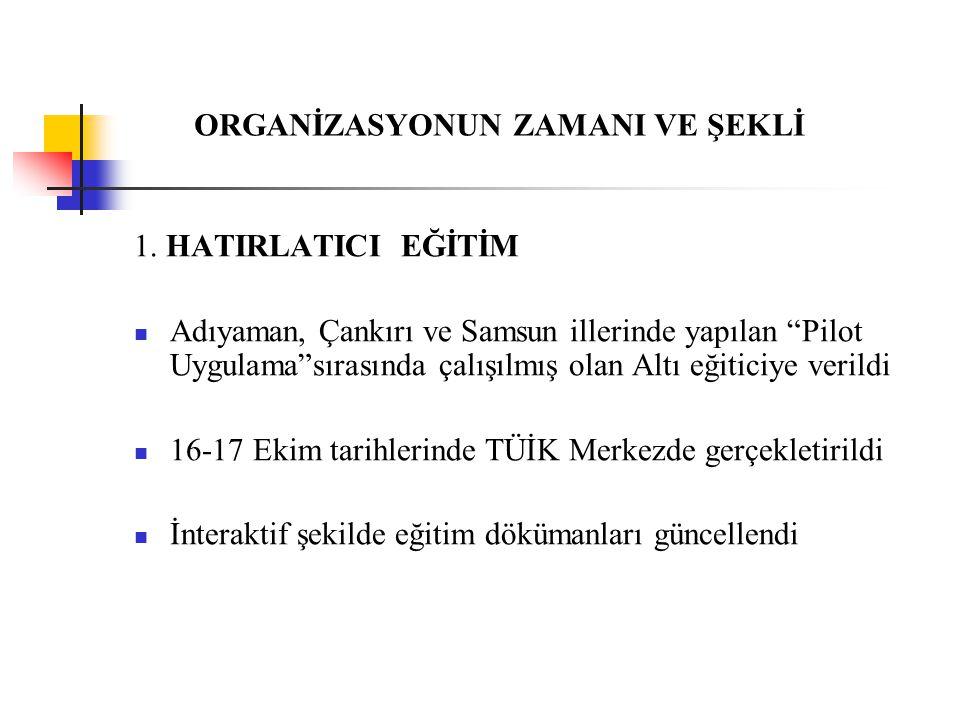 """1. HATIRLATICI EĞİTİM Adıyaman, Çankırı ve Samsun illerinde yapılan """"Pilot Uygulama""""sırasında çalışılmış olan Altı eğiticiye verildi 16-17 Ekim tarihl"""
