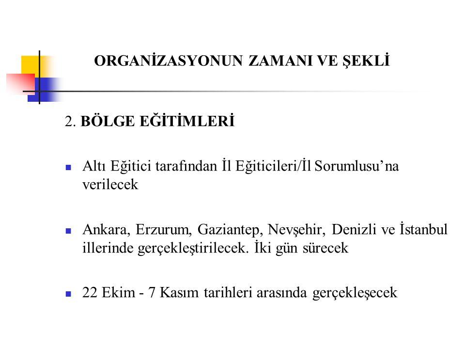 2. BÖLGE EĞİTİMLERİ Altı Eğitici tarafından İl Eğiticileri/İl Sorumlusu'na verilecek Ankara, Erzurum, Gaziantep, Nevşehir, Denizli ve İstanbul illerin