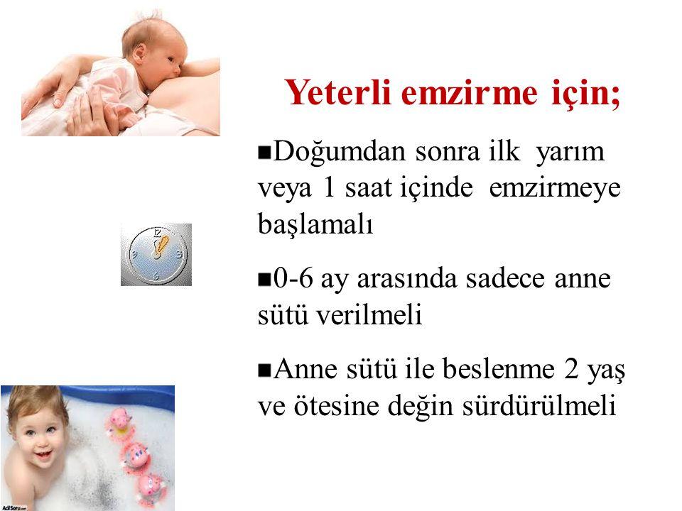 Yeterli emzirme için; Doğumdan sonra ilk yarım veya 1 saat içinde emzirmeye başlamalı 0-6 ay arasında sadece anne sütü verilmeli Anne sütü ile beslenm