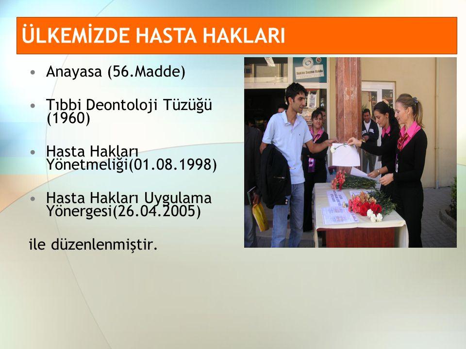 HASTA HAKLARI UYGULAMASININ GELİŞİMİ Hasta Hakları Uygulaması Değerlendirme Bölge Toplantıları I.Ulusal Hasta Hakları Sempozyumu Türkiye'de Hasta Hakları Uygulamalarının Yaygınlaştırılması AB Projesi
